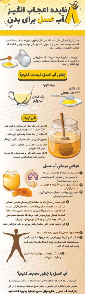 معجره درمانی یک داروی غذایی (+عکس)